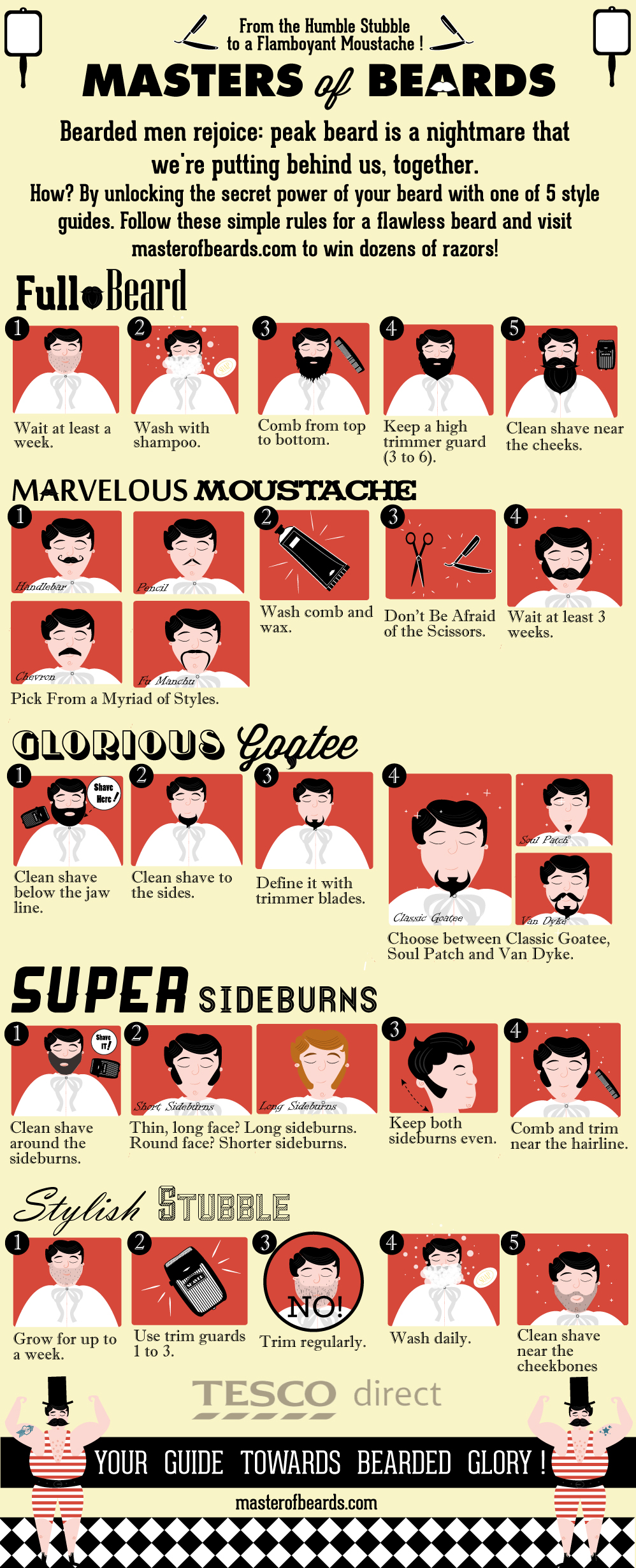 Beards_Infographic