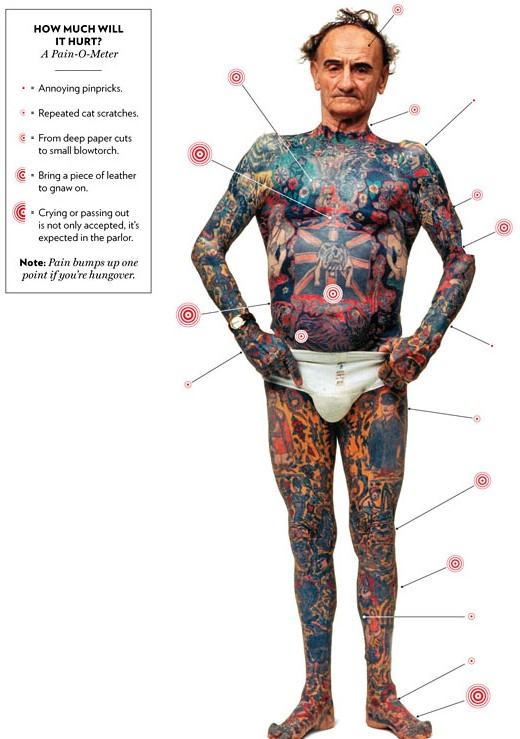 How To Ink: The Man's Guide To Getting Your First Tattoo