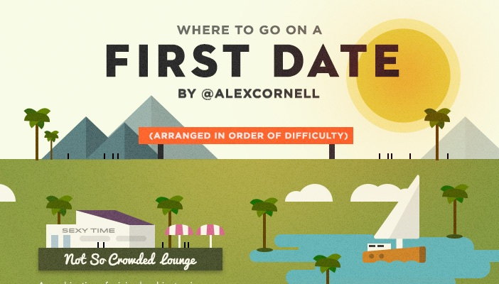 Where To Go On A First Date [Infographic]