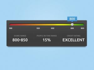 credit-score-widget