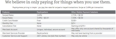 PayAnywhere Pricing Table