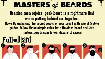 """New """"Master of Beards"""" Competition – Have we reached Peak Beard yet?"""