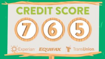 It's Time to Familiarize Yourself with Credit Score